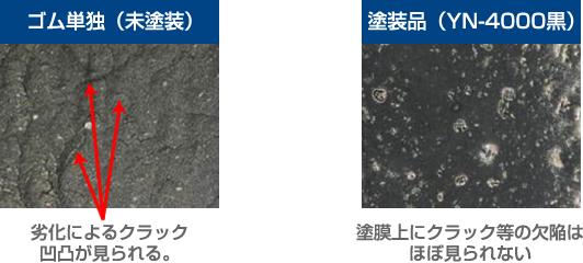 促進耐候性試験による表面写真×300